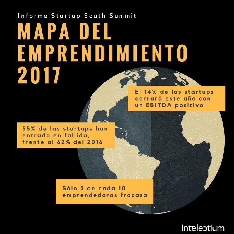 mapa del Emprendimiento 2017