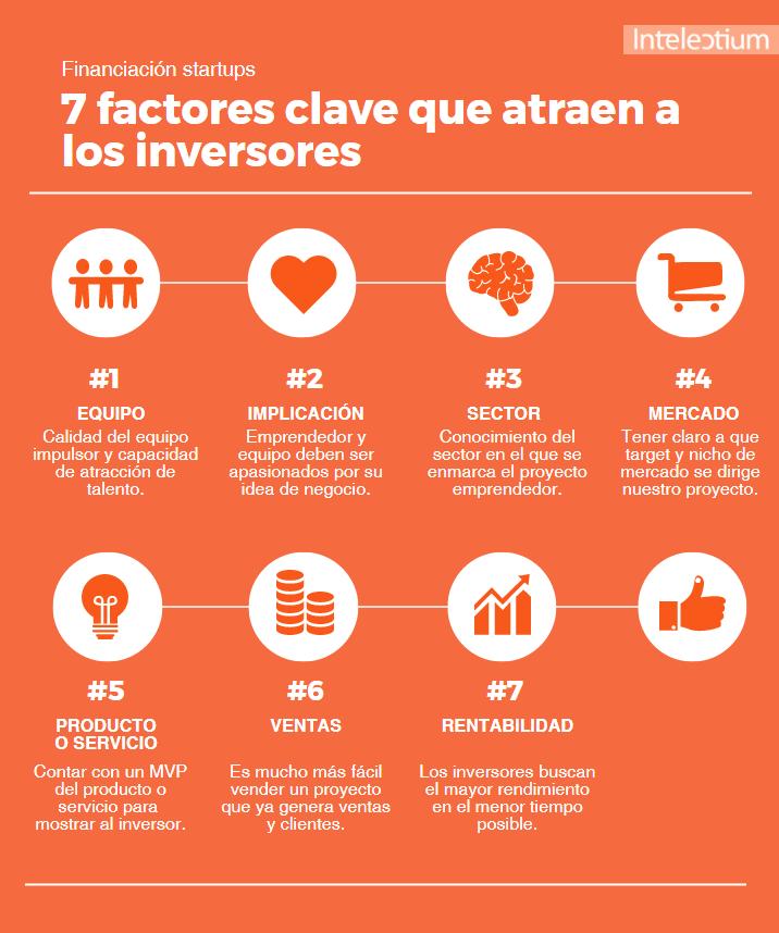 7 factores clave para atraer la atención de los inversores en tu proyecto