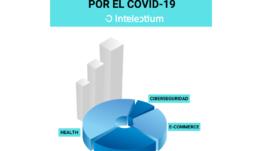 Análisis del ecosistema startup: ¿Qué sectores se han beneficiado del Covid-19?