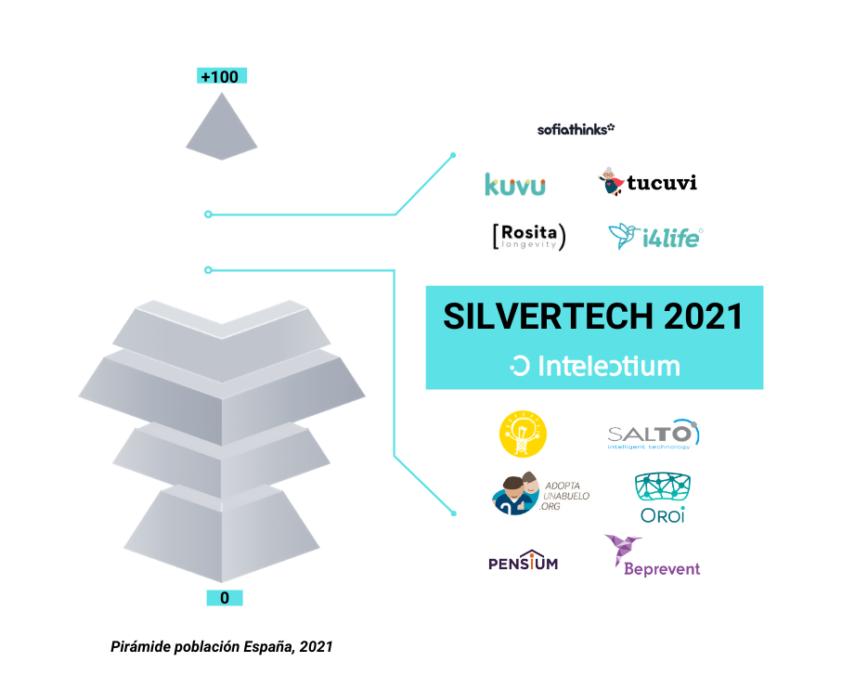 Conoce 11 startups Silvertech que están revolucionando el sector