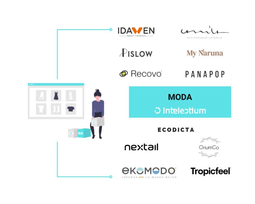 Conoce 11 startups del sector textil que están revolucionando el mercado español