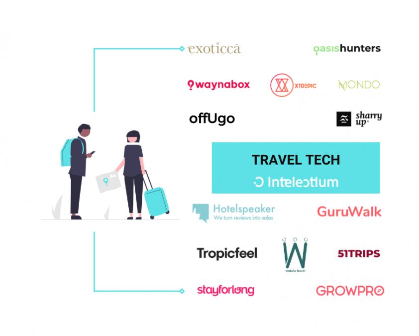Conoce 14 startups traveltech que están revolucionando el mercado español