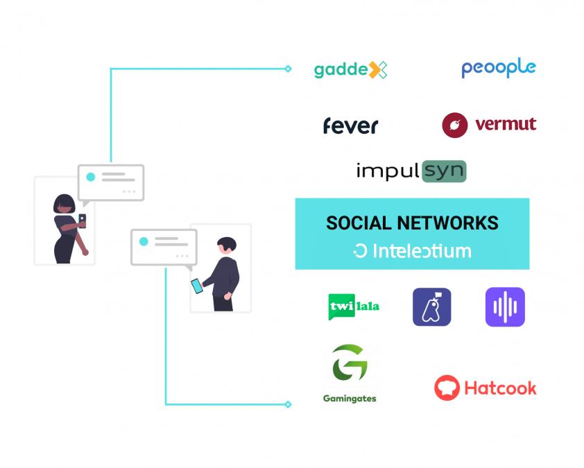 Conoce 10 social networks que están revolucionando el mercado español
