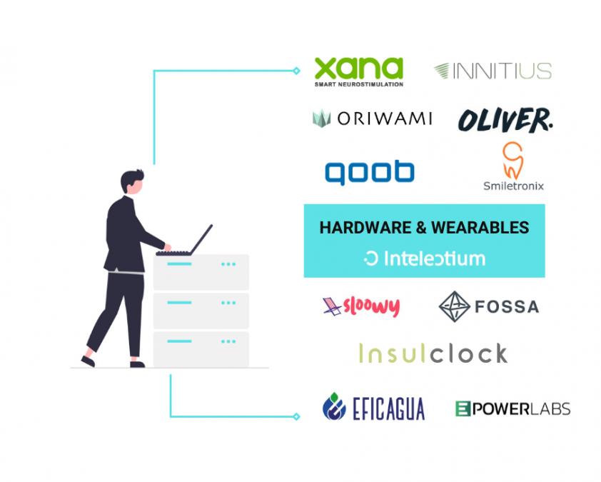 Conoce 11 soluciones de hardware & wearables que están revolucionando el mercado español