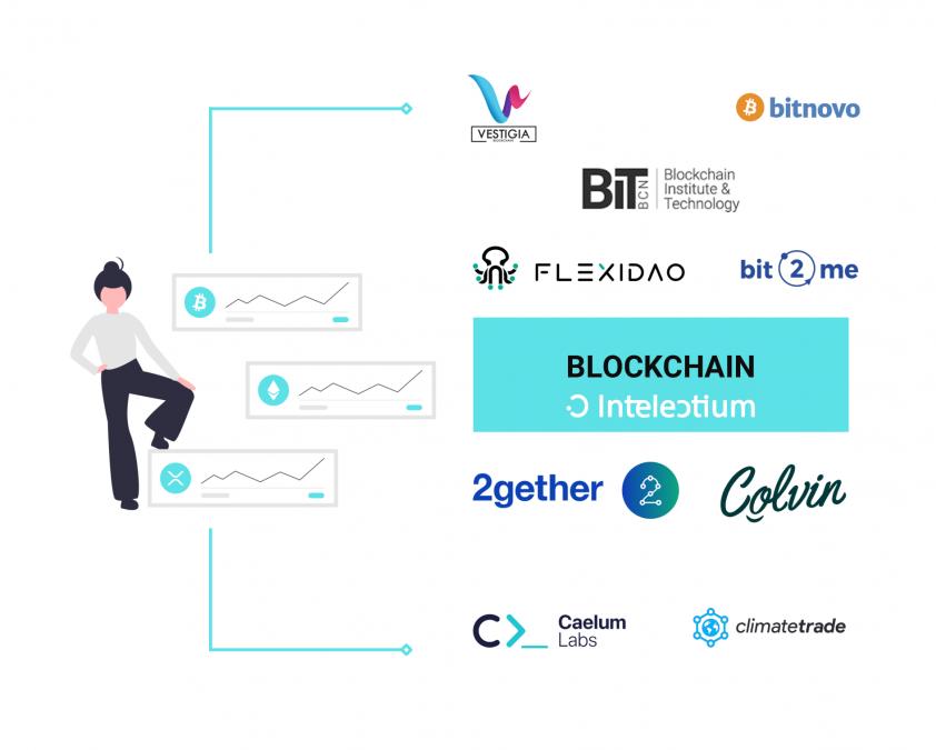 9 soluciones basadas en tecnología Blockchain que están revolucionando el mercado español.
